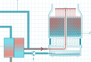 open cooling loop